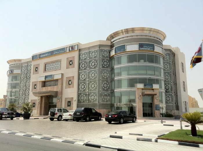 Commercial-Bank-of-Qatar Top 10 Highest Developing Companies in Qatar