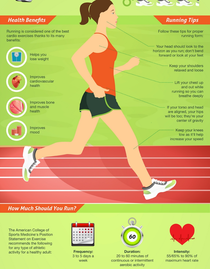 Running-benefits 12 Reasons and Benefits Which Will Make You Start Running From Now On