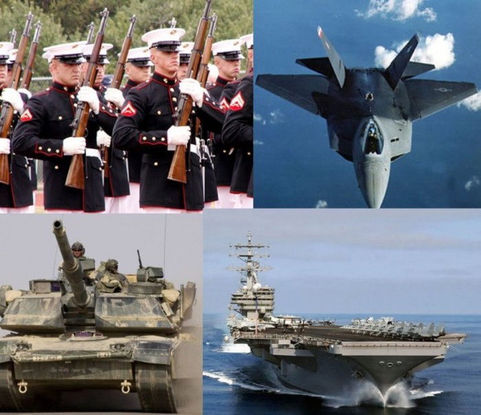 US-Military Top 15 Highest Spending Governments on Their Military in the World