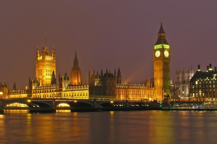 london Top 10 Best Quality of Life Countries