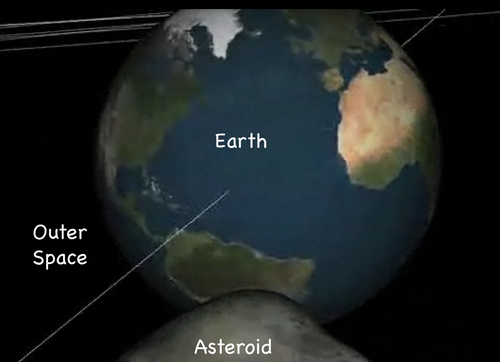 asteroid-passes-near-earth All Eyes Were On The Sky On 17th February,2014.