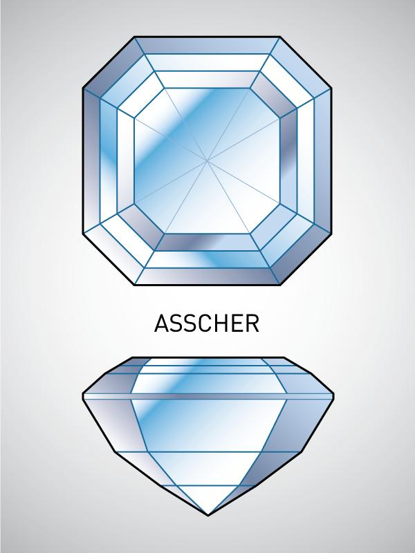 asscher_cut 4 Cs To Value Your Diamonds And Gemstones