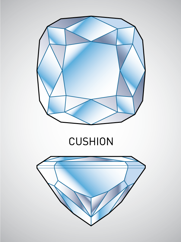 cushion_cut 4 Cs To Value Your Diamonds And Gemstones