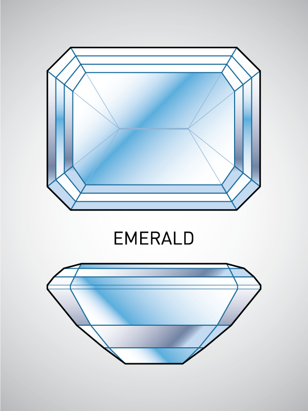 emerald_cut 4 Cs To Value Your Diamonds And Gemstones