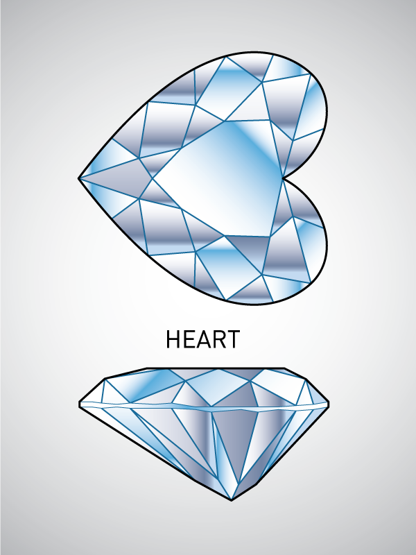 heart_cut 4 Cs To Value Your Diamonds And Gemstones
