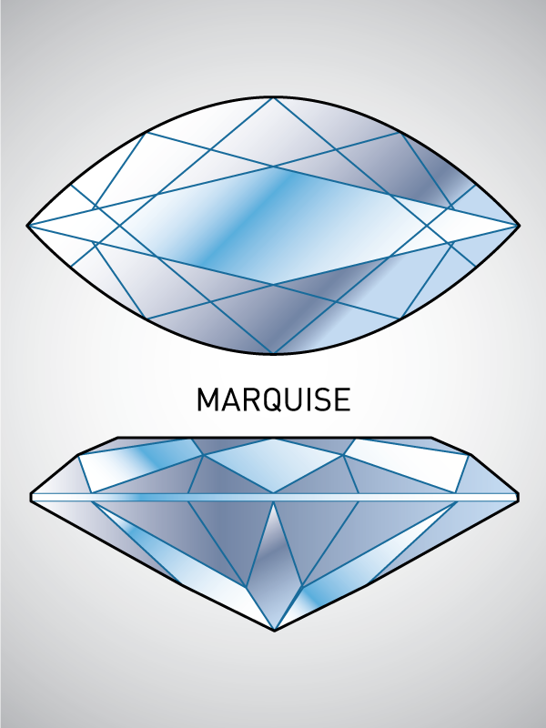 marquise_cut 4 Cs To Value Your Diamonds And Gemstones