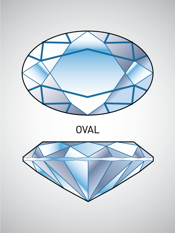 oval_cut 4 Cs To Value Your Diamonds And Gemstones