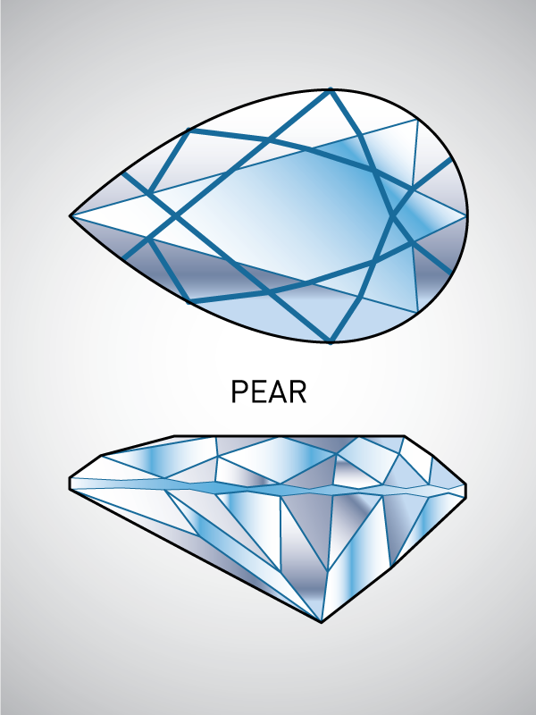 pear_cut 4 Cs To Value Your Diamonds And Gemstones
