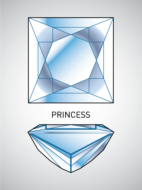 princess_cut 4 Cs To Value Your Diamonds And Gemstones