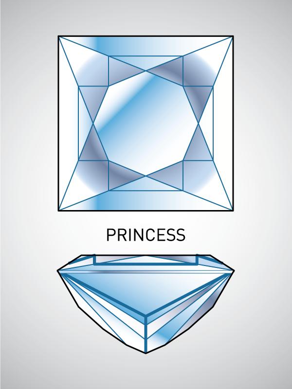 princess_cut 4 Cs To Value Your Diamonds And Gemstones