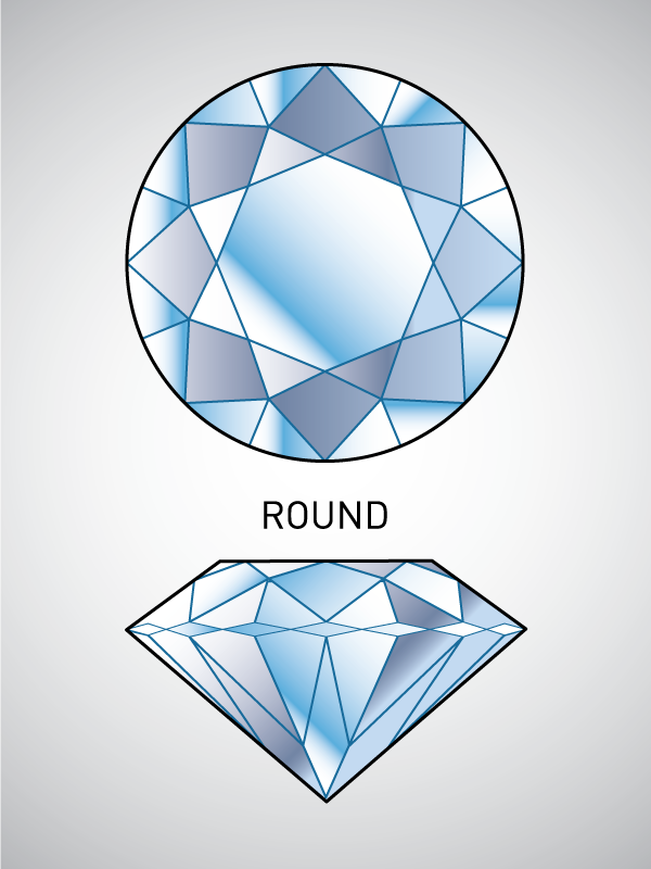 round_cut 4 Cs To Value Your Diamonds And Gemstones