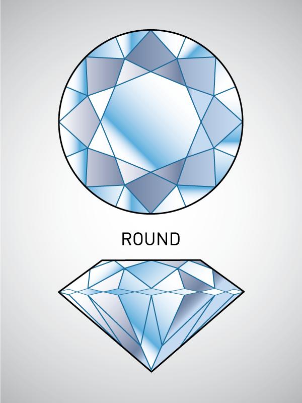round_cut 4 Cs To Value Your Diamonds And Gemstones