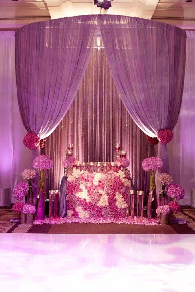 4a71d5edf6a8b46a3183f5cadec4989a Newest 20 Wedding Trends for 2019