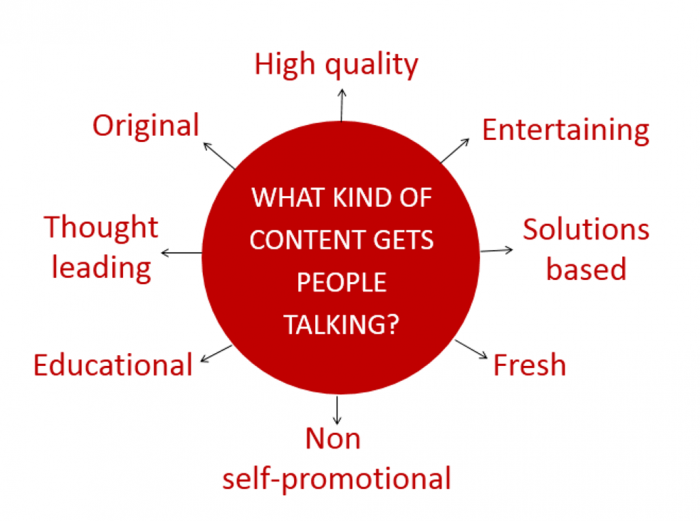 8-rules-for-creating-content How to Make a Blog Post Go Viral
