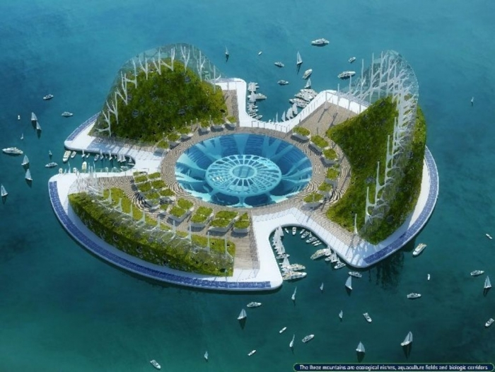 lil_small_9 Top 10 Future Eco Technology Trends