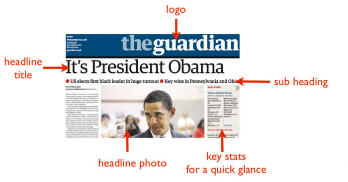 labelled-areas-of-above-the-fold-cut-on-newspaper Top 10 Trends in the Newspaper Industry