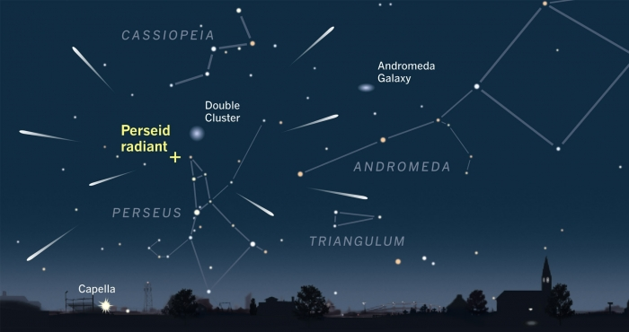 Perseids_Vic_HD Top 4 Facts about the Perseid Meteor Shower