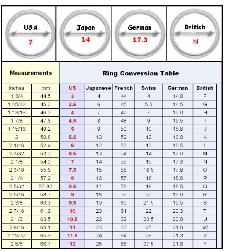 Wonsuponatime-ring-sizer How to Measure Your Ring Size on Your Own