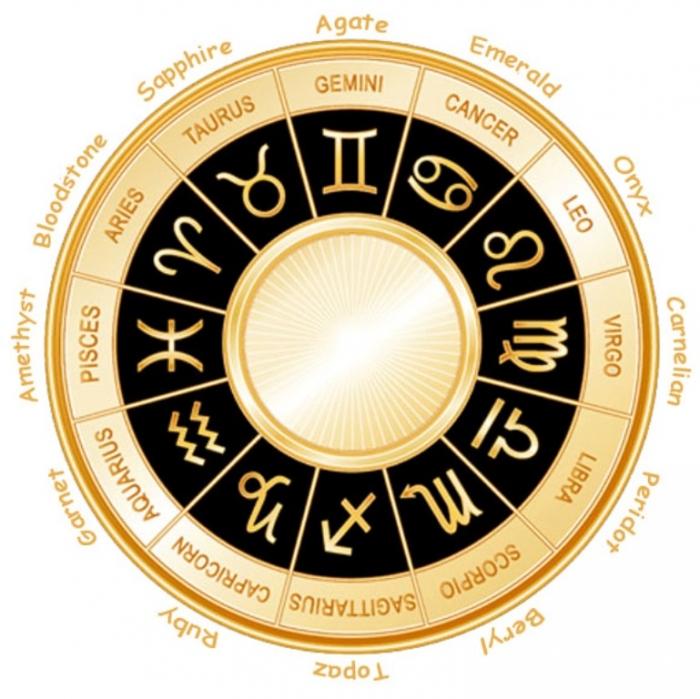 bello-birthstones Do You Know Your Zodiac Gemstone?