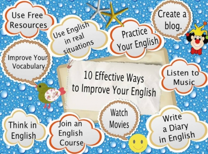 2013-09-25_2018 How to Improve Your English Easily & Quickly without Exercises