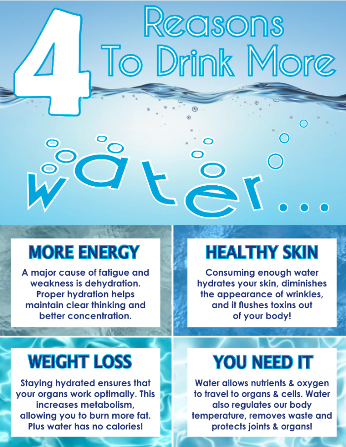 4-Reasons-To-Drink-More-Water How to Lose Weight Fast & Easy
