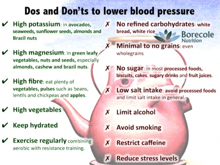 Slide14 How to Lower Your Blood Pressure