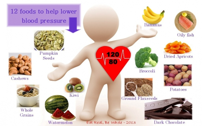 The-Best-Foods-for-Lowering-Your-Blood-Pressure How to Lower Your Blood Pressure