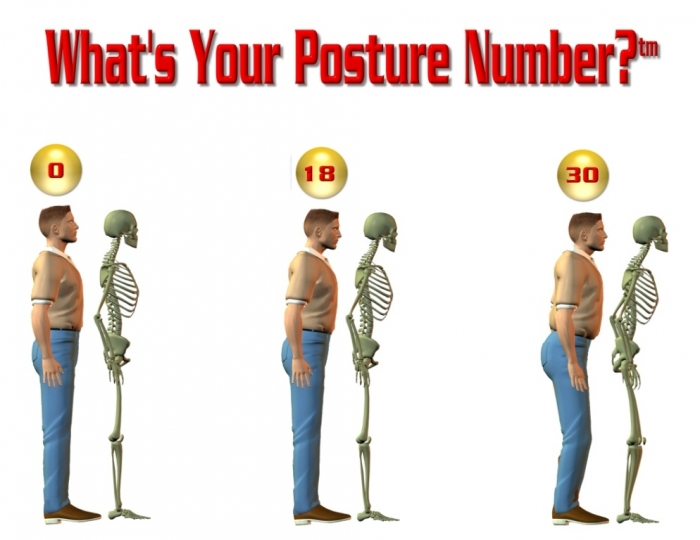 posture How Can I Grow Taller & Increase My Height?