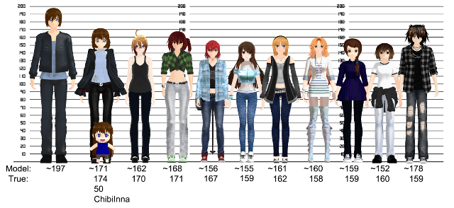 Are You Short? Secret Height Gain Methods to Grow Taller