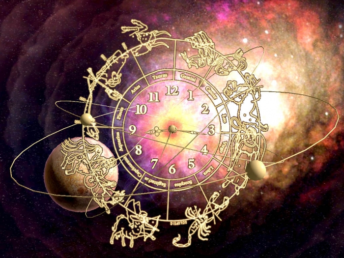 astrology-with-Marilyn2 How Can I Know My Future?