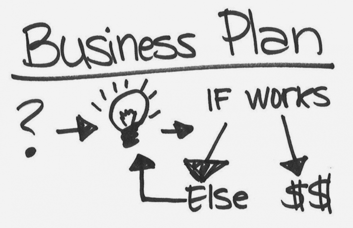 business-plan-chart How Can I Start My Own Business?