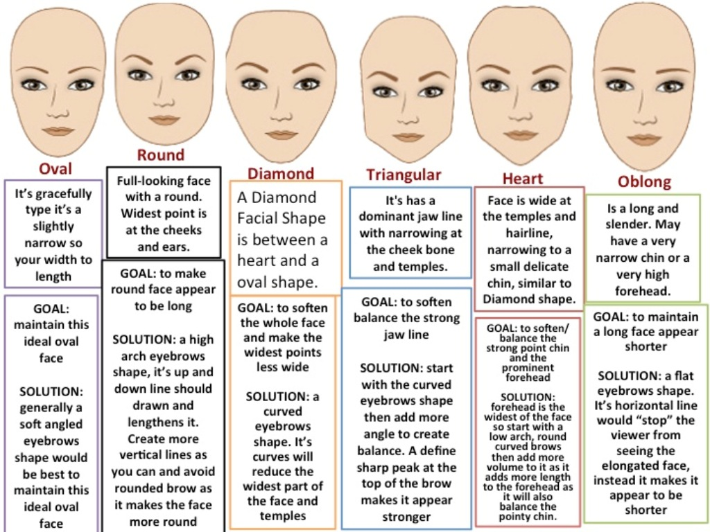 How-Can-I-Perfectly-Shape-My-Eyebrows-1 How Can I Perfectly Shape My Eyebrows?