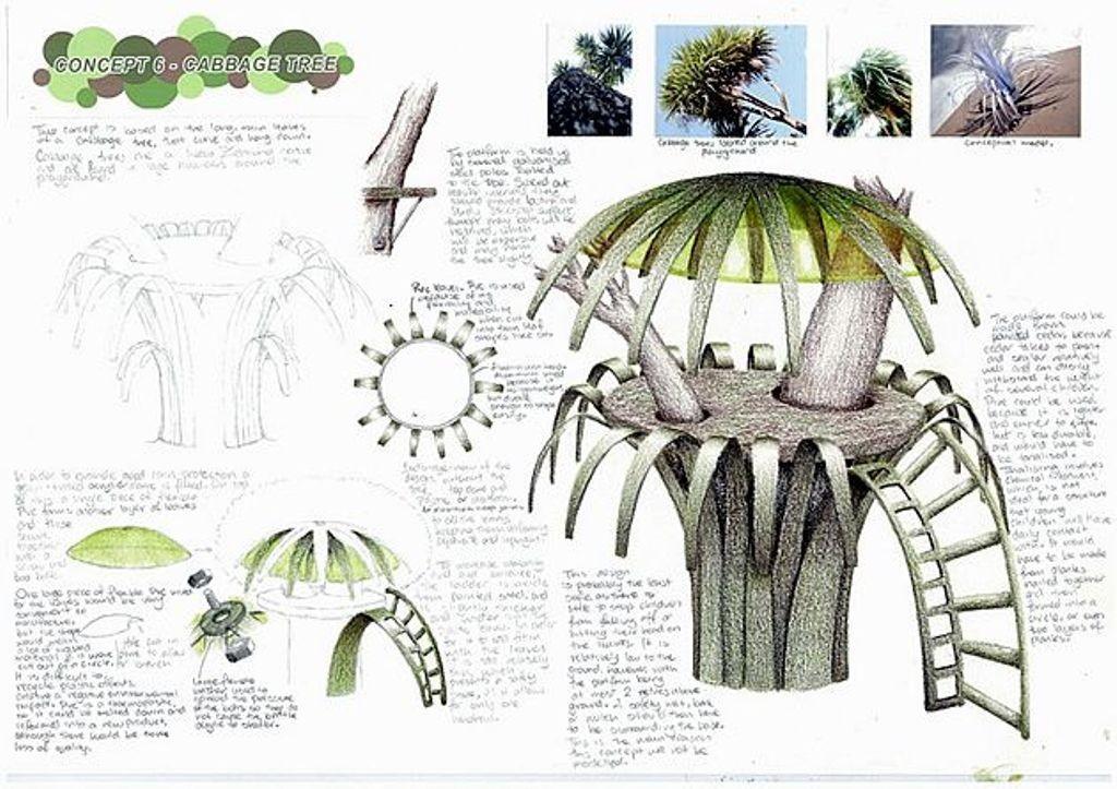 3D-Design-Sketchbooks-1 40 Most Inspiring 3D Design Sketchbooks