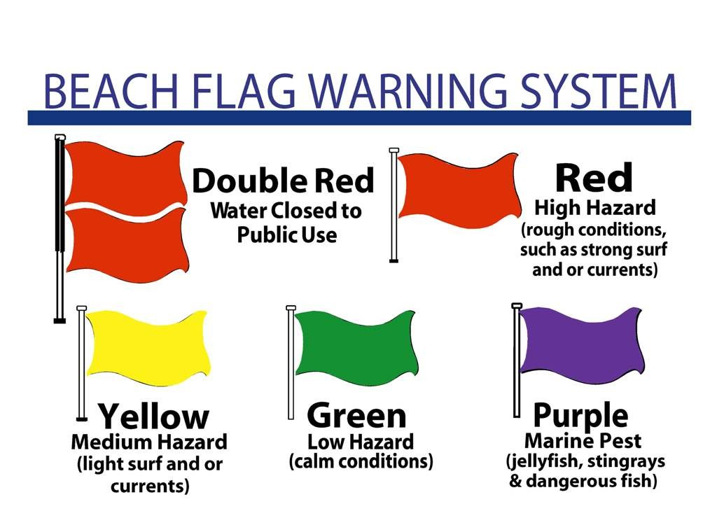 Swimming-Safety-Tips-25 13 Swimming Safety Tips You Have to Know before Going to the Beach