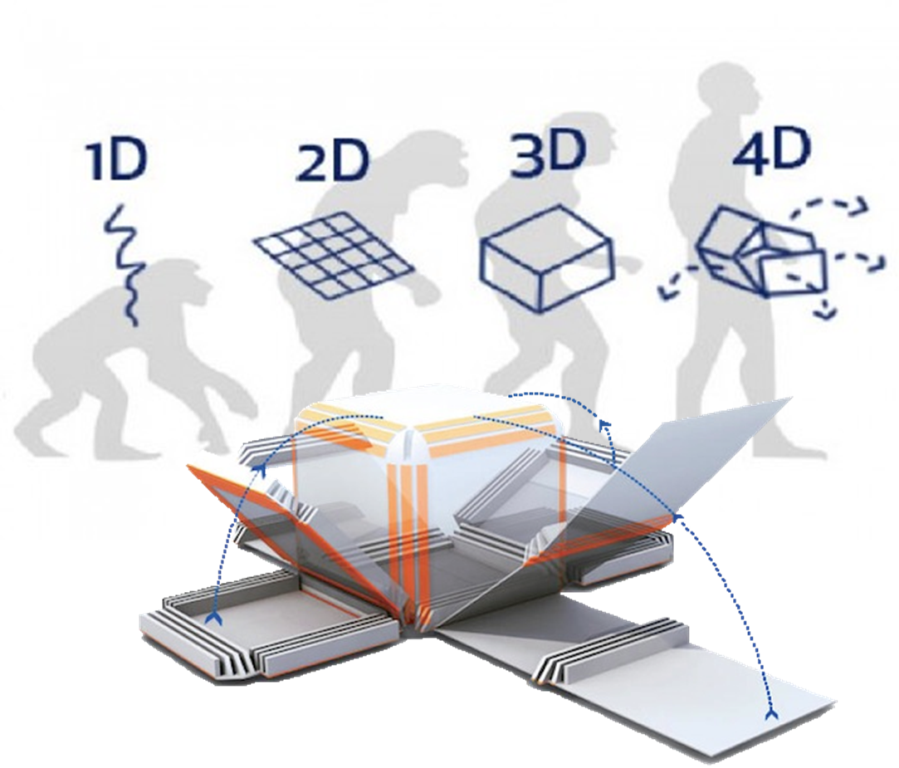 The-4D-printed-Objects-Change-Move-1 The 4D printed Objects Change & Move on Their Own, Do You Believe This?
