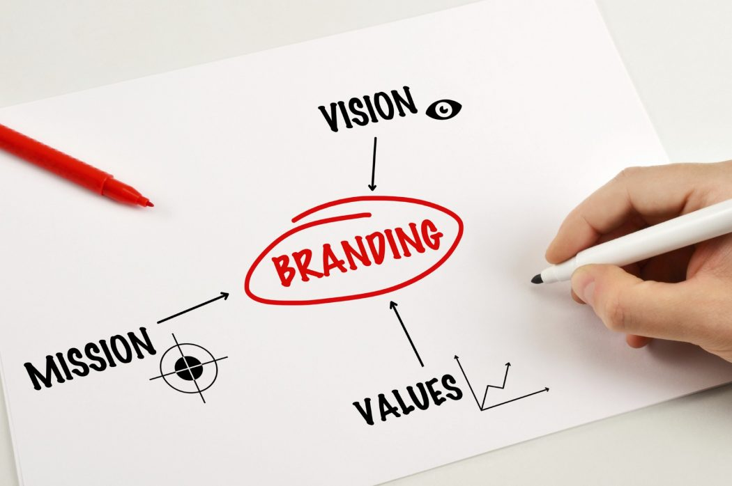 personal-branding-discovery-1940x1290 Top 10 Latest Trends in Marketing Strategies