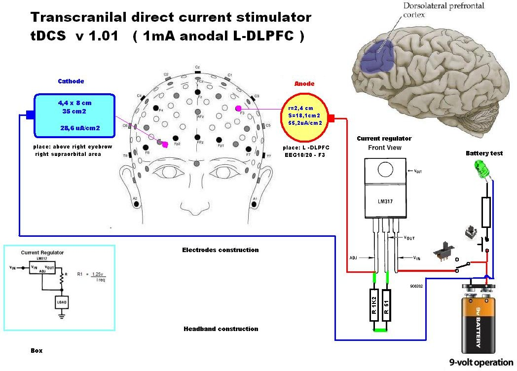 tdcs Top 10 Brand New Methods for Brain Stimulation