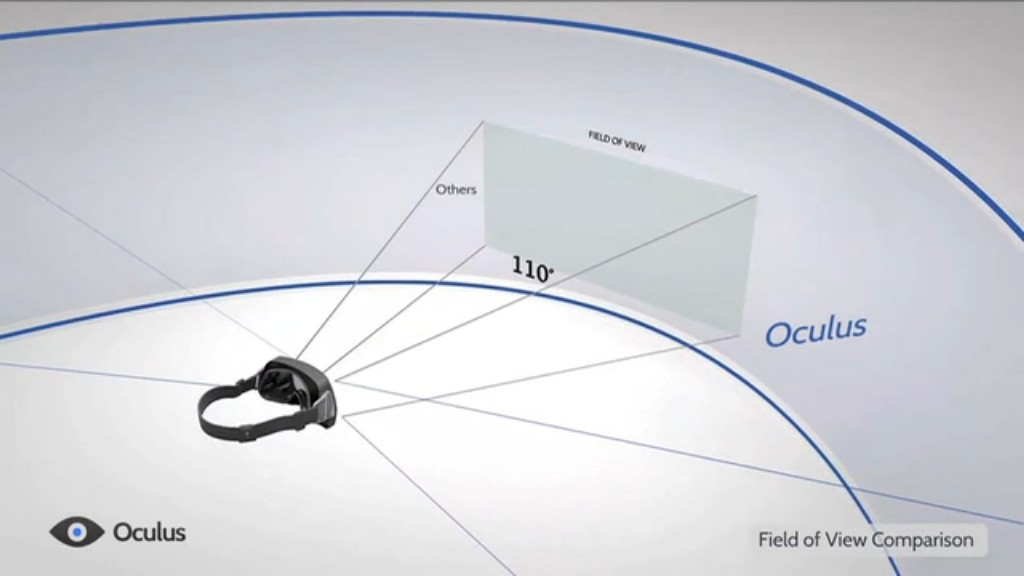 the-Oculus-Rift-18 The Oculus Rift for an Exciting Virtual Reality Experience