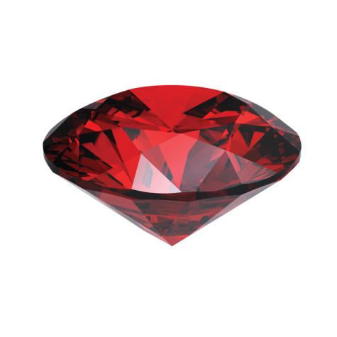 Garnet-Stone-475x475 Learn The Jewelry Language ... [ 7 Easy Steps ]