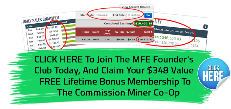 myfunnelempire-bonus My Review of My Funnel Empire Marketing Product [PERSONAL Review]