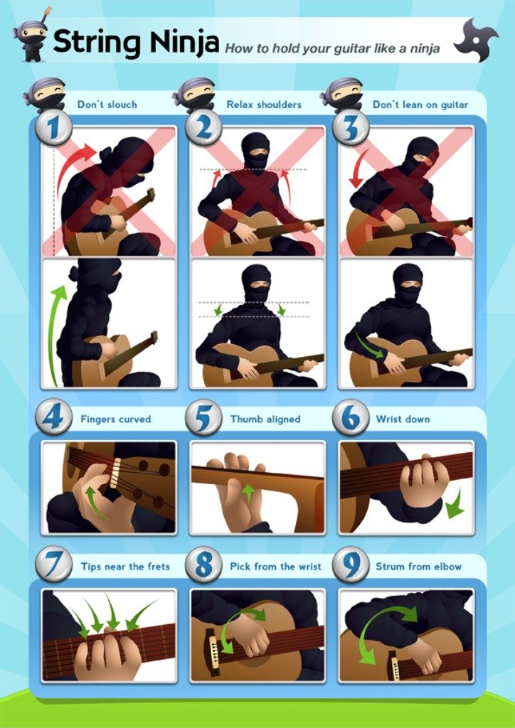 Guitar-Lesson-Lounge-3 7 Best Guitar Lessons That Make You a Better Guitarist