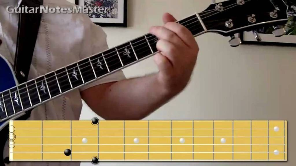 Guitar-Notes-Master 7 Best Guitar Lessons That Make You a Better Guitarist