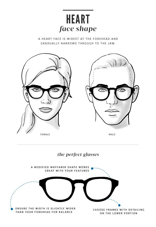 faceshape-guide-thelook-heart1 How To Find The Sunglasses Style That Suit Your Face Shape