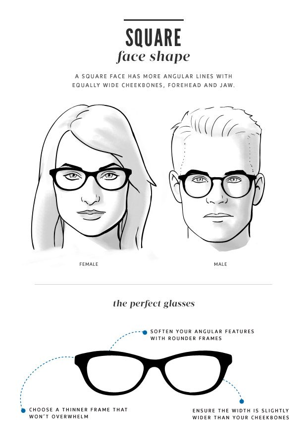 faceshape-guide-thelook-square1 How To Find The Sunglasses Style That Suit Your Face Shape