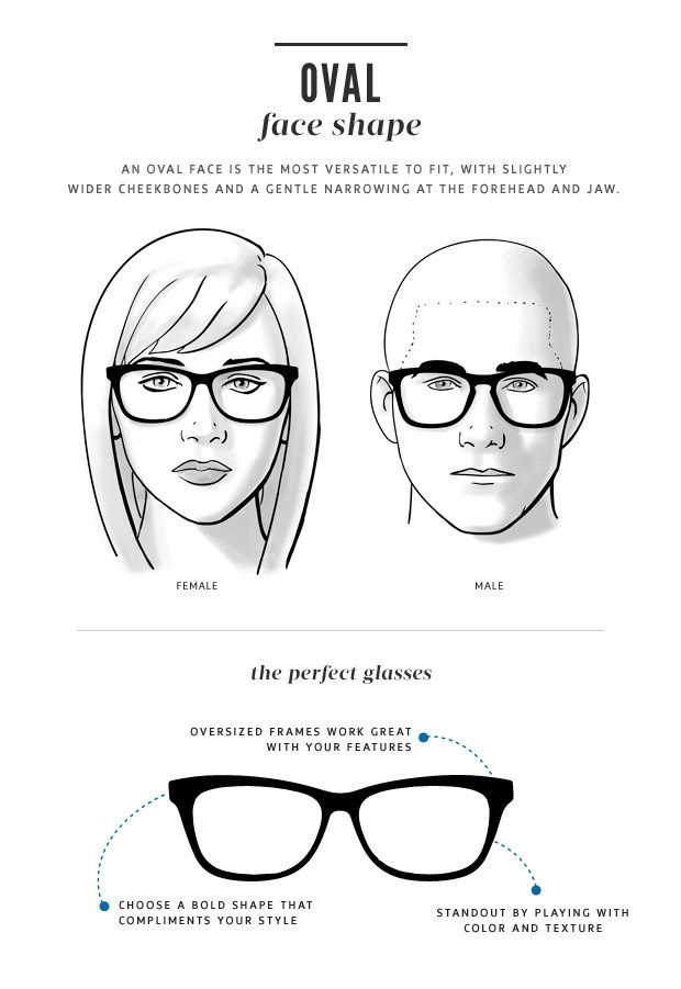 oval How To Find The Sunglasses Style That Suit Your Face Shape