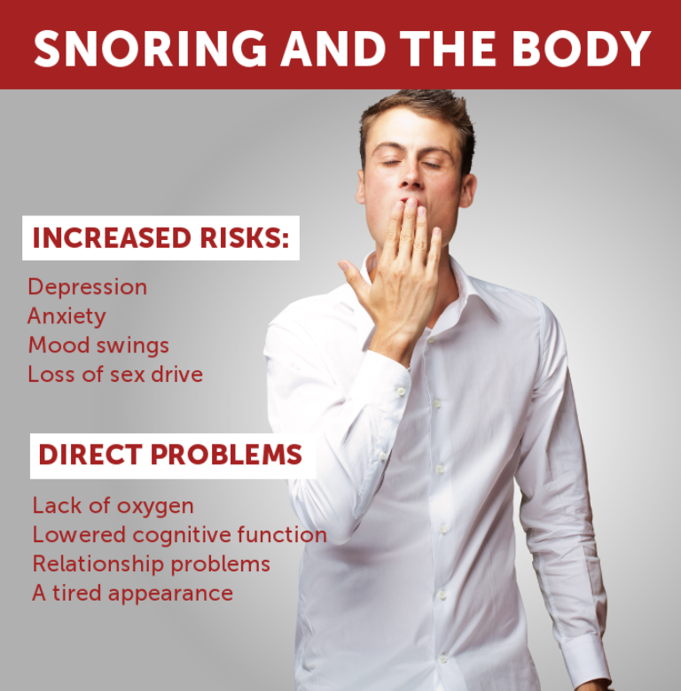 problems-caused-by-snoring-2 How To Get Rid Of Snoring Problem Once And For All