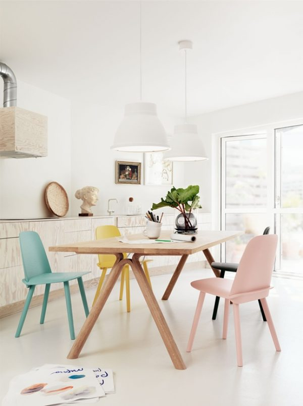 Pastel-Your-Kitchen3 5 Latest Kitchens' Decorations Ideas For 2020