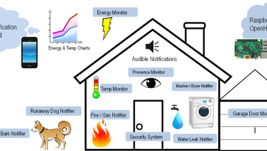 Photo of Open Source Home Automation Projects We Love