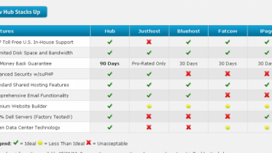 Photo of Web Host Comparison – What To Look For?!