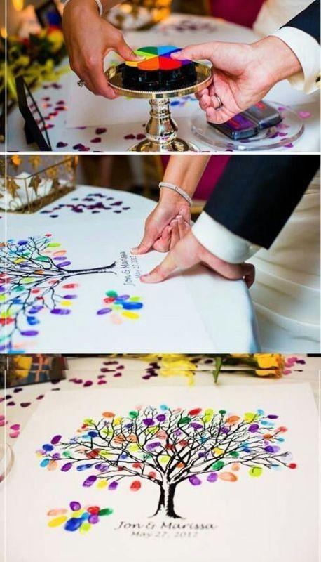 Unique-wedding-guest-book-ideas-11 8 Most Unique Wedding Party Ideas in 2018